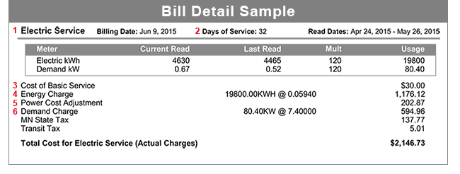 Commercial Bill Sample